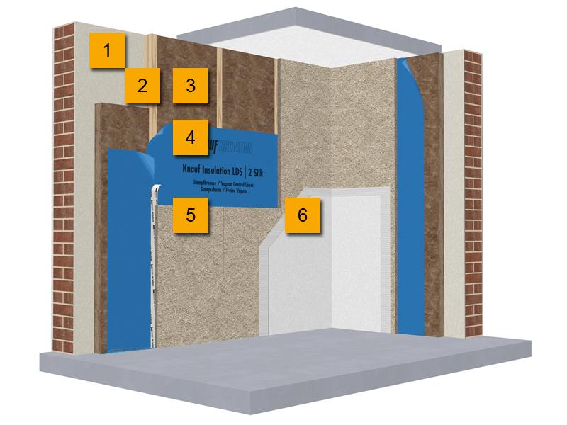 Pareti Esterne Knauf : Isolamento interno delle pareti esterne
